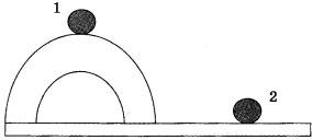 Равновесие шарика 1 вариант