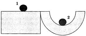 Равновесие шарика 2 вариант