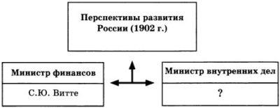 Схема 1 вариант 9 задание