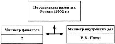 Схема 2 вариант 7 задание