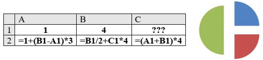 Диаграмма и таблица