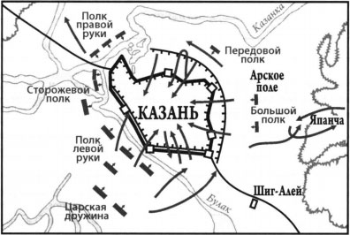 Схема военных действий